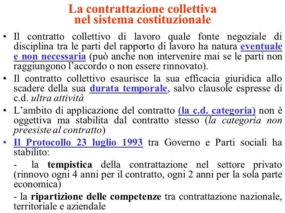 La contrattazione collettiva nel sistema costituzionale Il contratto collettivo di lavoro quale fonte negoziale di disciplina tra le parti del rapport
