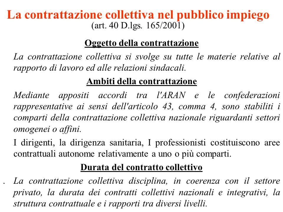 La contrattazione collettiva nel pubblico impiego (art. 40 D.lgs. 165/2001) Oggetto della contrattazione La contrattazione collettiva si svolge su tut