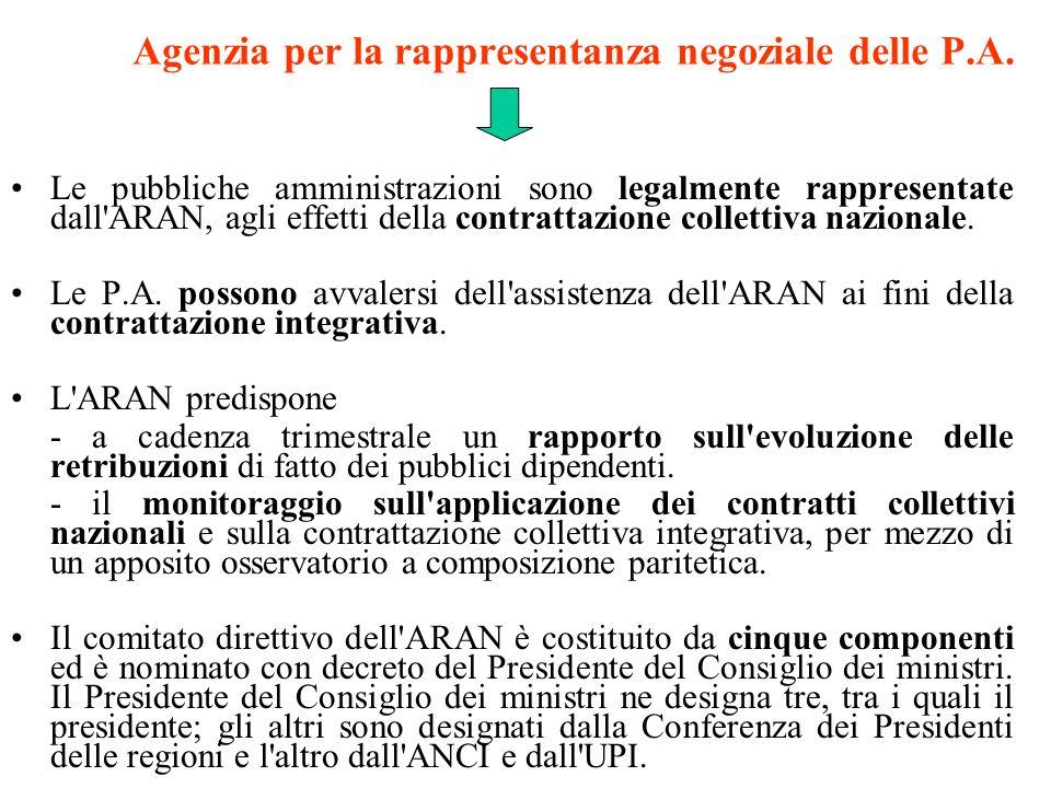 Agenzia per la rappresentanza negoziale delle P.A. Le pubbliche amministrazioni sono legalmente rappresentate dall'ARAN, agli effetti della contrattaz