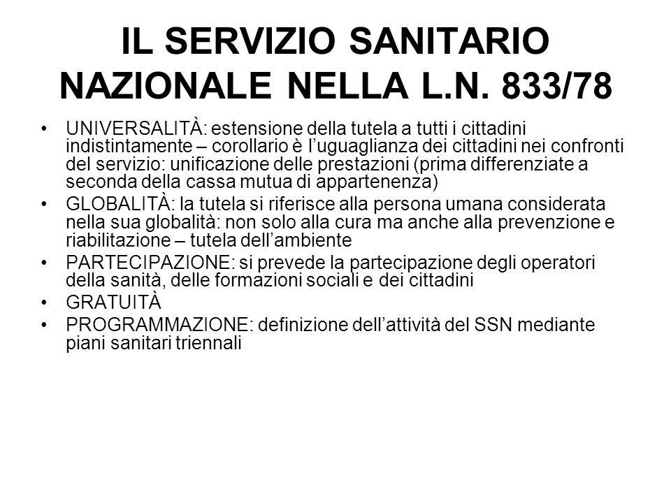 LEGGI DI CONTRORIFORMA.d. lgs.