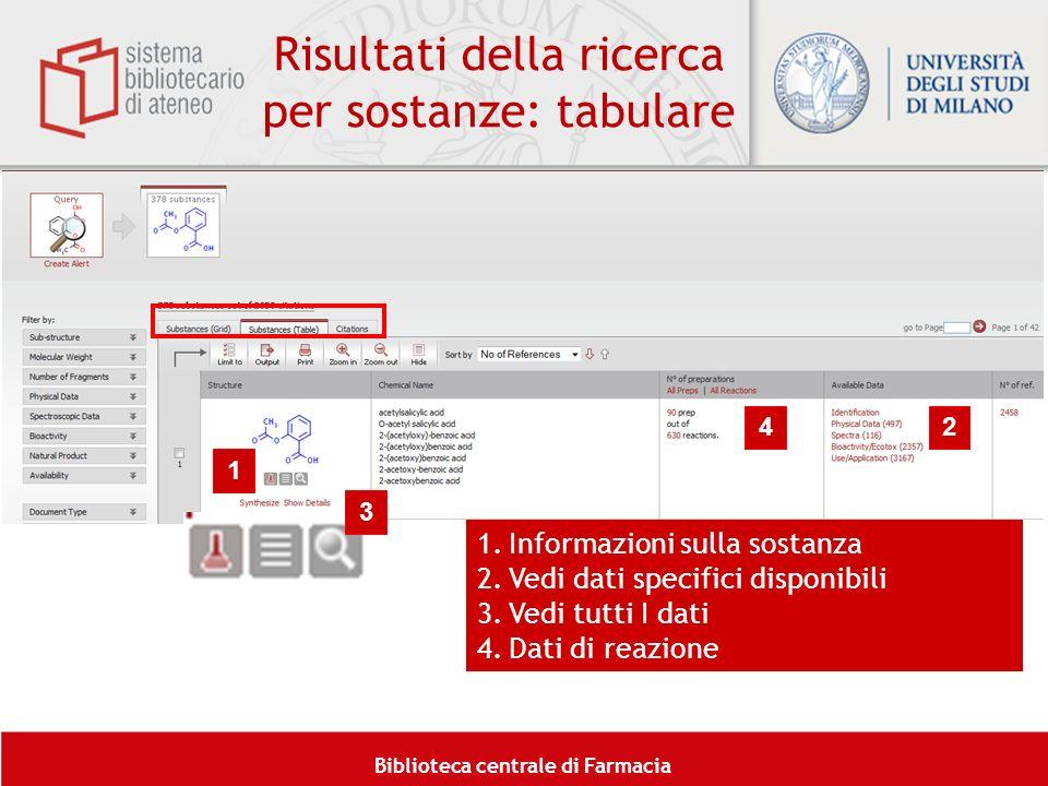 Biblioteca centrale di Farmacia Risultati della ricerca per sostanze: tabulare 1.Informazioni sulla sostanza 2.Vedi dati specifici disponibili 3.Vedi