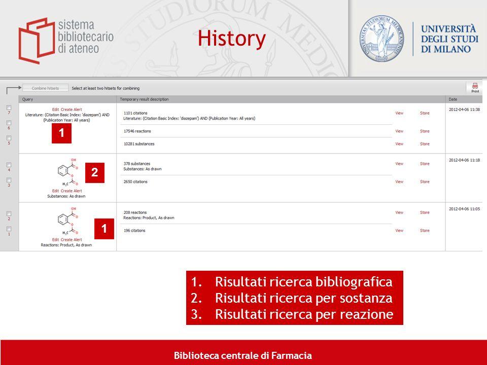 Biblioteca centrale di Farmacia History 1 2 1.Risultati ricerca bibliografica 2.Risultati ricerca per sostanza 3.Risultati ricerca per reazione 1