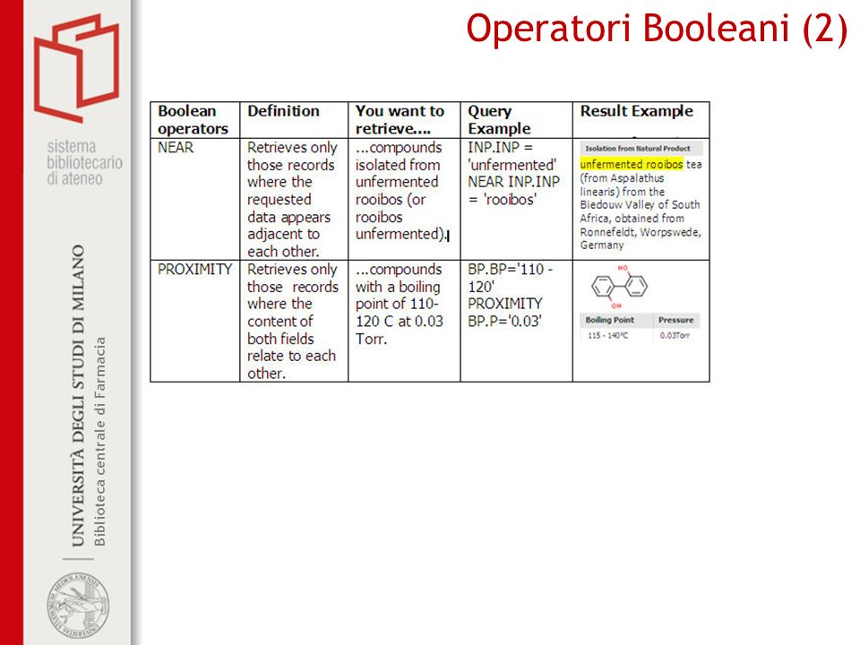 Biblioteca centrale di Farmacia Operatori Booleani (2)