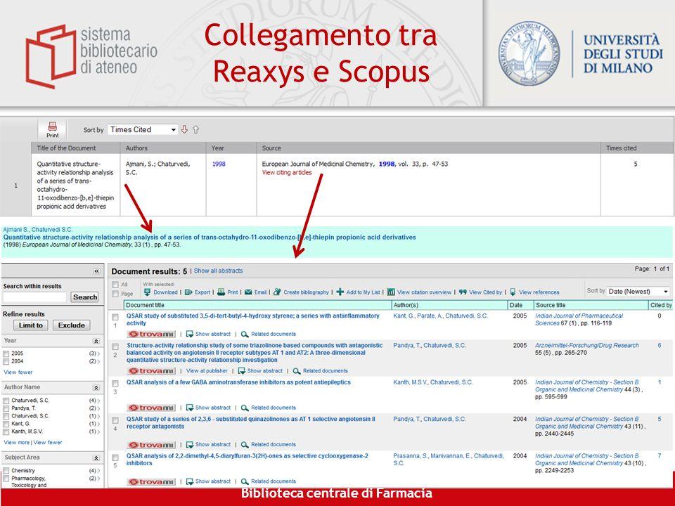 Biblioteca centrale di Farmacia Collegamento tra Reaxys e Scopus