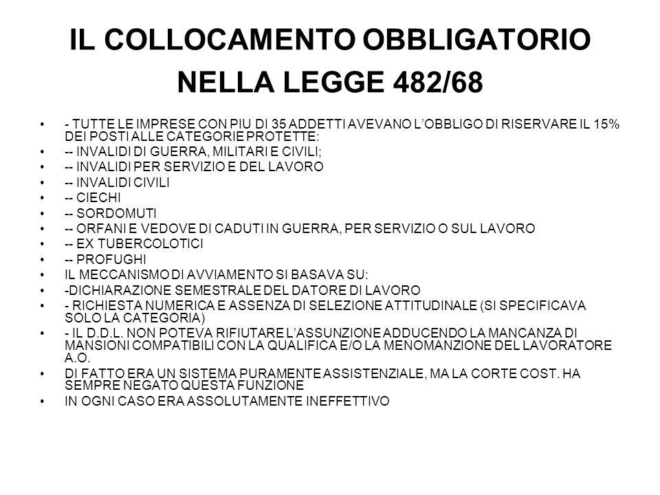IL COLLOCAMENTO OBBLIGATORIO NELLA LEGGE 482/68 - TUTTE LE IMPRESE CON PIU DI 35 ADDETTI AVEVANO LOBBLIGO DI RISERVARE IL 15% DEI POSTI ALLE CATEGORIE