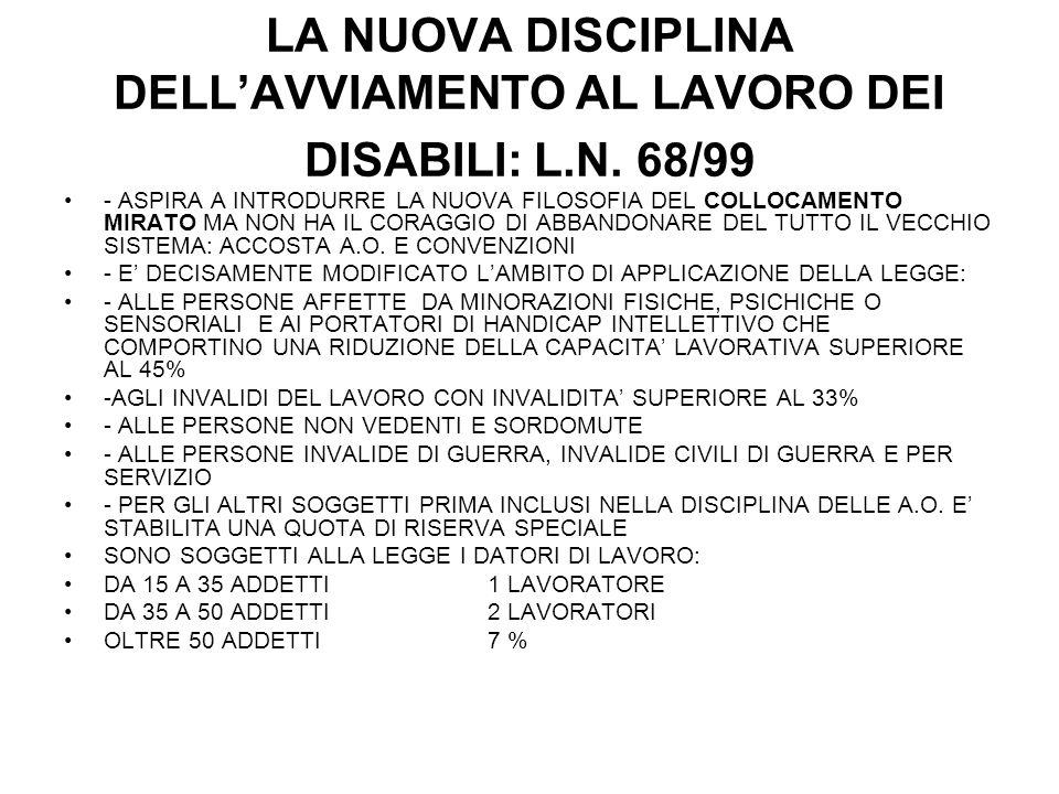 LA NUOVA DISCIPLINA DELLAVVIAMENTO AL LAVORO DEI DISABILI: L.N. 68/99 - ASPIRA A INTRODURRE LA NUOVA FILOSOFIA DEL COLLOCAMENTO MIRATO MA NON HA IL CO