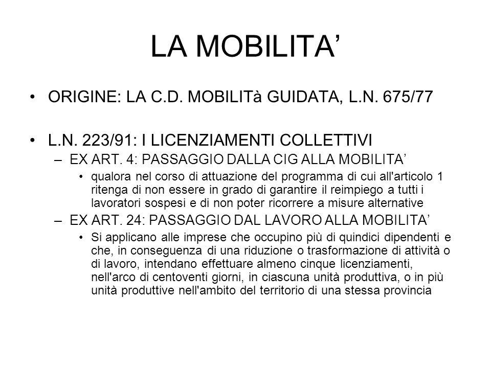 LA MOBILITA ORIGINE: LA C.D. MOBILITà GUIDATA, L.N. 675/77 L.N. 223/91: I LICENZIAMENTI COLLETTIVI –EX ART. 4: PASSAGGIO DALLA CIG ALLA MOBILITA qualo