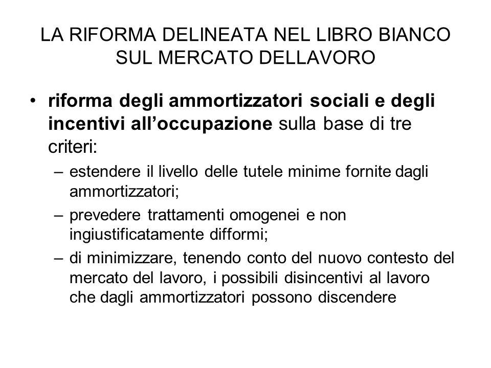 LA RIFORMA DELINEATA NEL LIBRO BIANCO SUL MERCATO DELLAVORO riforma degli ammortizzatori sociali e degli incentivi alloccupazione sulla base di tre cr