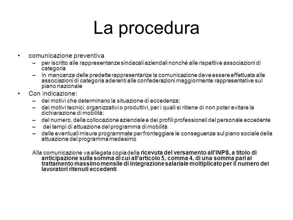La procedura comunicazione preventiva –per iscritto alle rappresentanze sindacali aziendali nonché alle rispettive associazioni di categoria –In manca