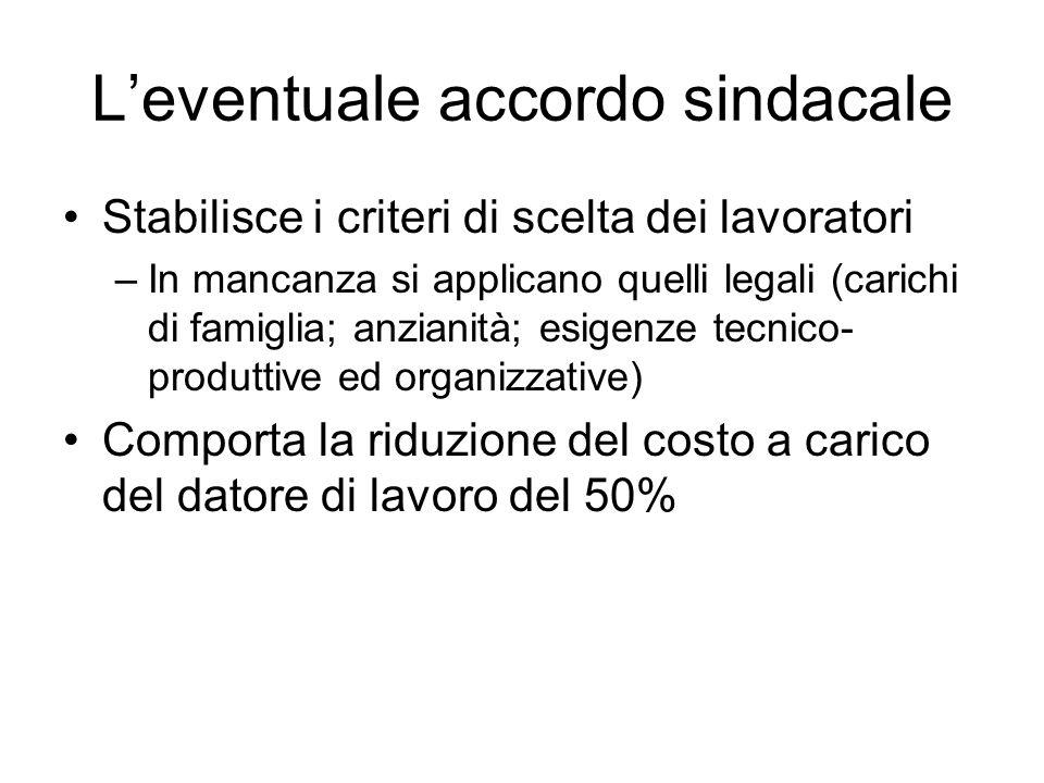 Leventuale accordo sindacale Stabilisce i criteri di scelta dei lavoratori –In mancanza si applicano quelli legali (carichi di famiglia; anzianità; es