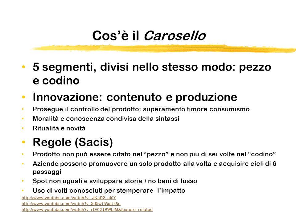 Cosè il Carosello 5 segmenti, divisi nello stesso modo: pezzo e codino Innovazione: contenuto e produzione Prosegue il controllo del prodotto: superam