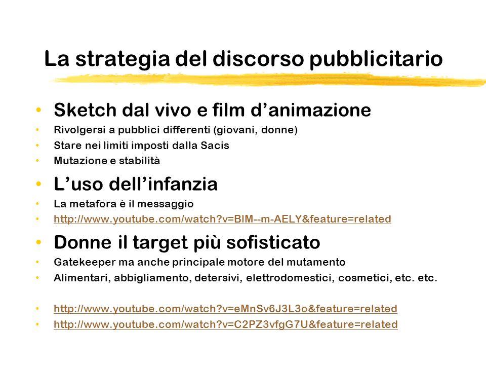 La strategia del discorso pubblicitario Sketch dal vivo e film danimazione Rivolgersi a pubblici differenti (giovani, donne) Stare nei limiti imposti