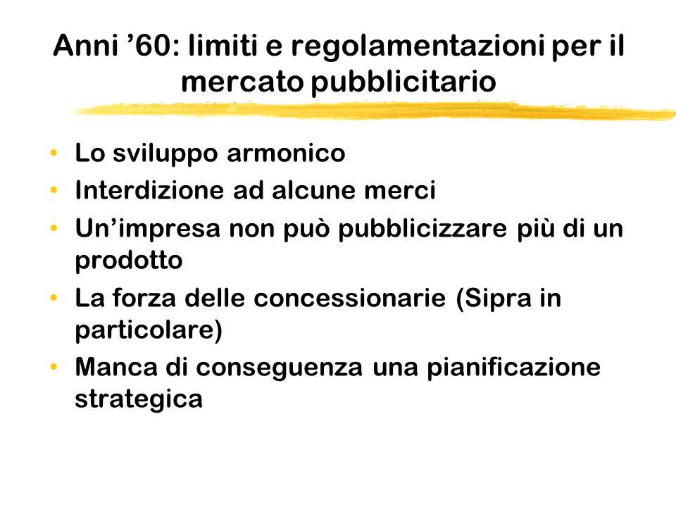 Anni 60: limiti e regolamentazioni per il mercato pubblicitario Lo sviluppo armonico Interdizione ad alcune merci Unimpresa non può pubblicizzare più