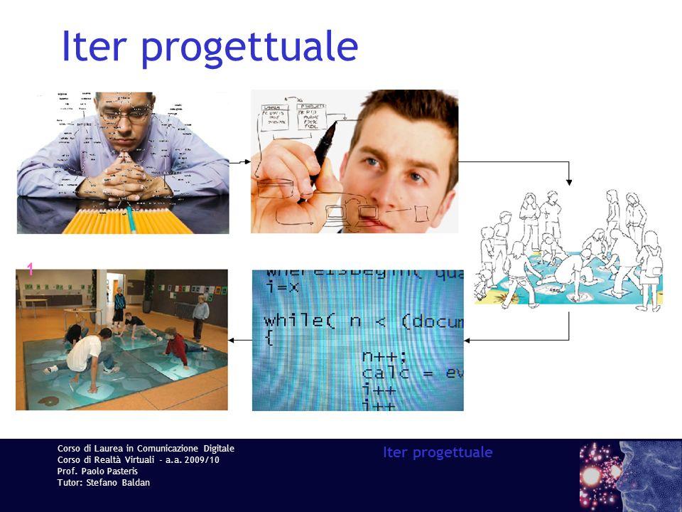 Corso di Laurea in Comunicazione Digitale Corso di Realtà Virtuali - a.a. 2009/10 Prof. Paolo Pasteris Tutor: Stefano Baldan Iter progettuale