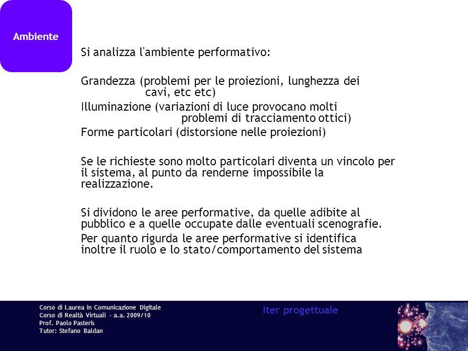 Corso di Laurea in Comunicazione Digitale Corso di Realtà Virtuali - a.a. 2009/10 Prof. Paolo Pasteris Tutor: Stefano Baldan Iter progettuale Ambiente
