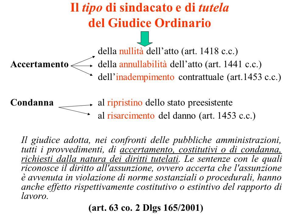 Il tipo di sindacato e di tutela del Giudice Ordinario della nullità dellatto (art. 1418 c.c.) Accertamentodella annullabilità dellatto (art. 1441 c.c