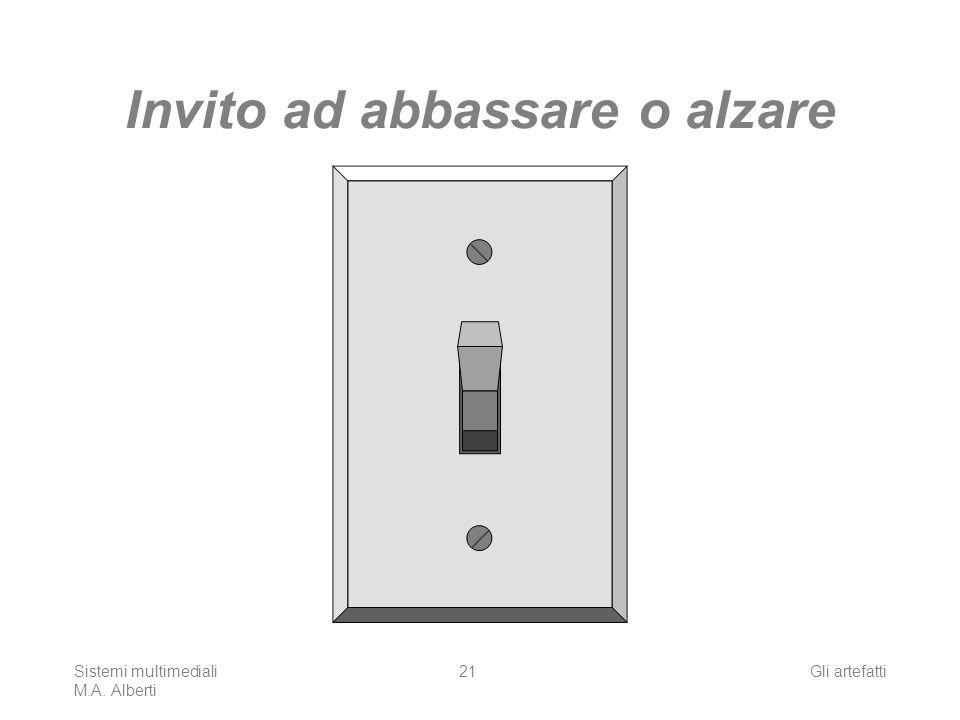Sistemi multimediali M.A. Alberti Gli artefatti21 Invito ad abbassare o alzare