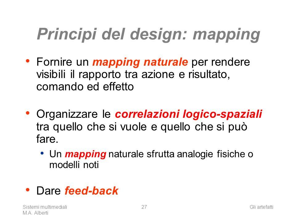 Sistemi multimediali M.A. Alberti Gli artefatti27 Principi del design: mapping Fornire un mapping naturale per rendere visibili il rapporto tra azione