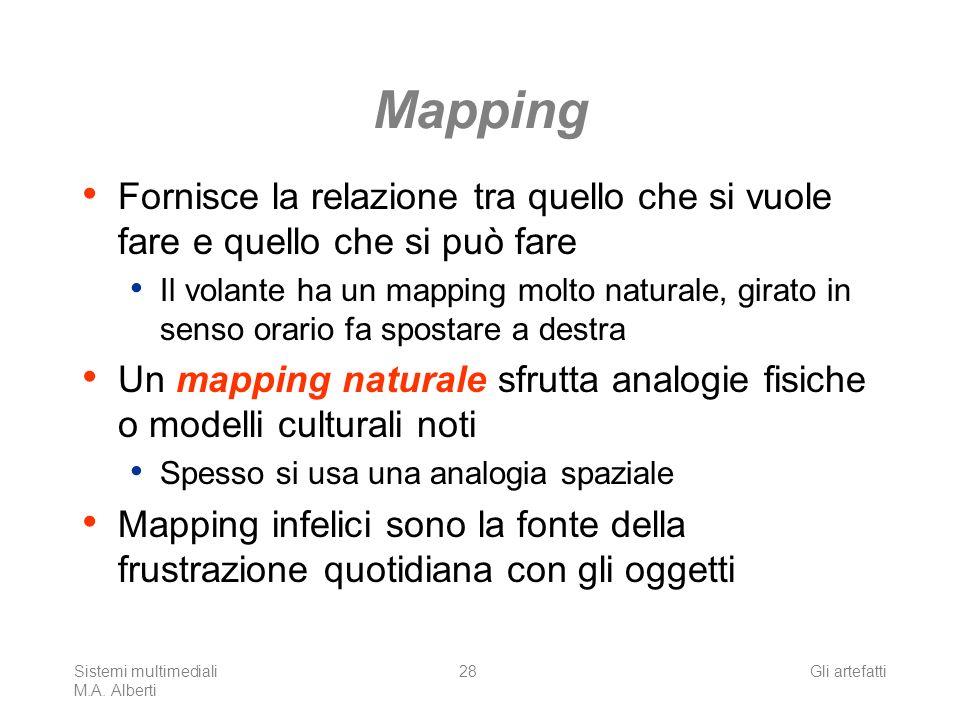 Sistemi multimediali M.A. Alberti Gli artefatti28 Mapping Fornisce la relazione tra quello che si vuole fare e quello che si può fare Il volante ha un