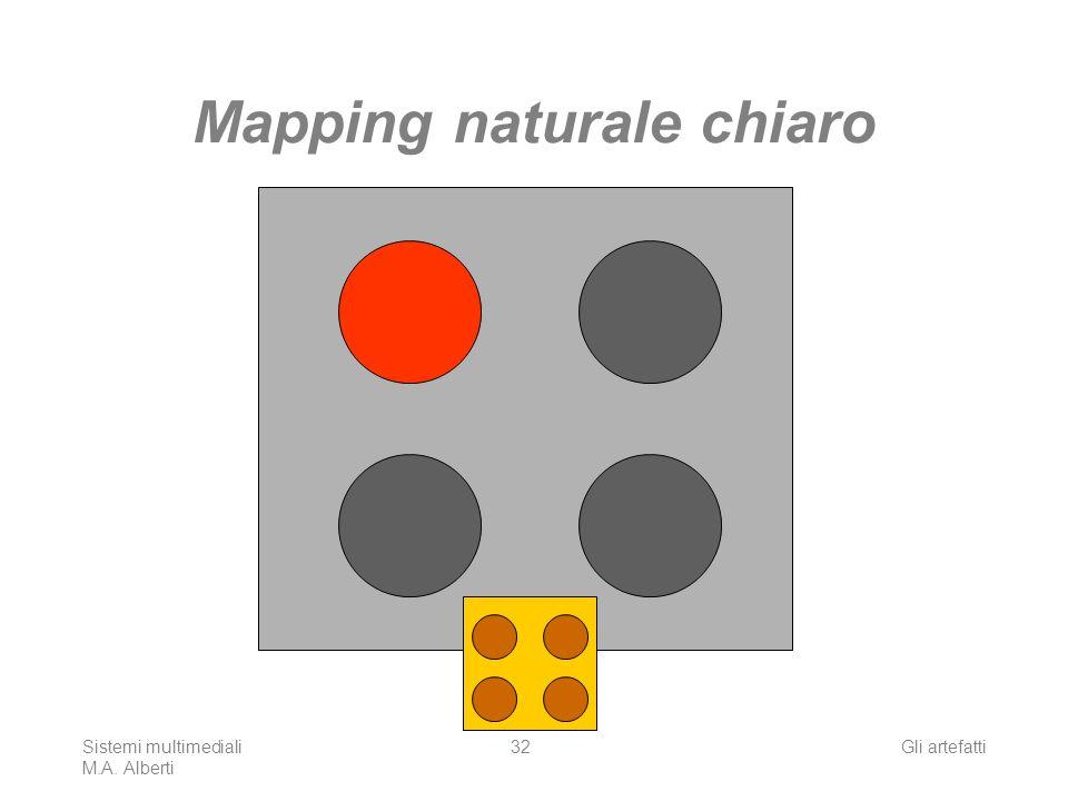 Sistemi multimediali M.A. Alberti Gli artefatti32 Mapping naturale chiaro