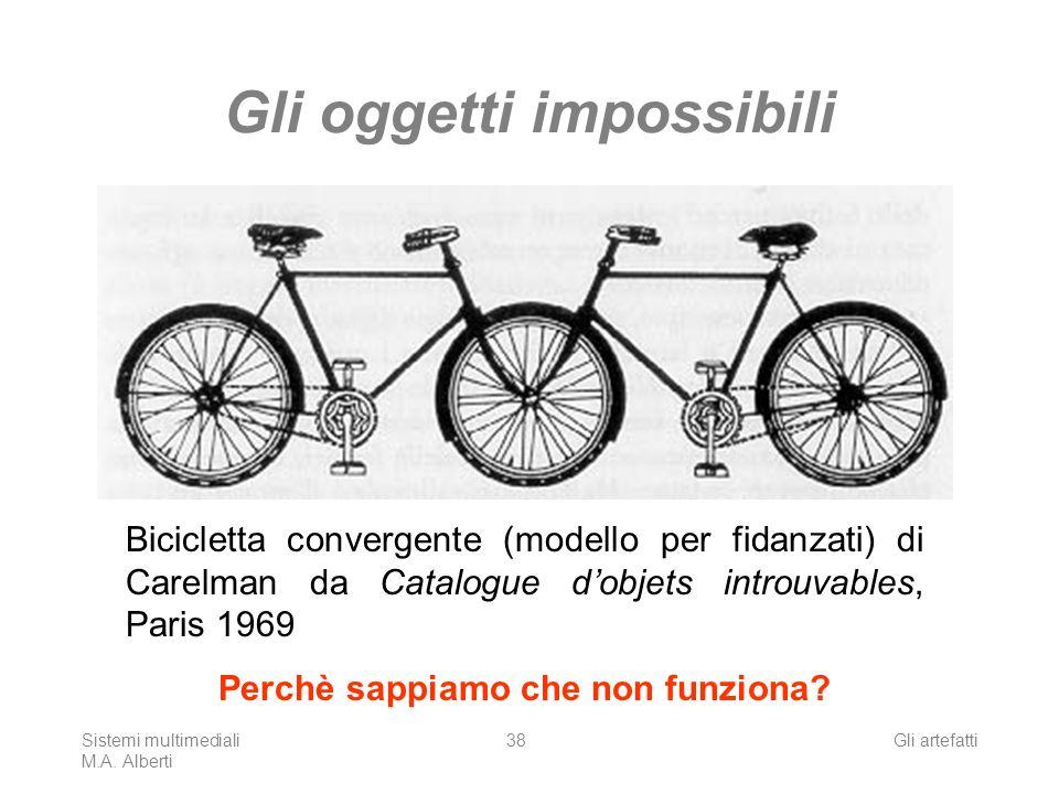 Sistemi multimediali M.A. Alberti Gli artefatti38 Gli oggetti impossibili Bicicletta convergente (modello per fidanzati) di Carelman da Catalogue dobj