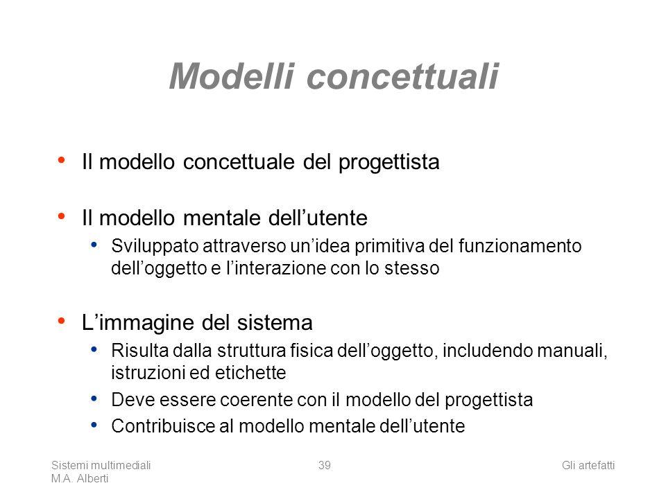 Sistemi multimediali M.A. Alberti Gli artefatti39 Modelli concettuali Il modello concettuale del progettista Il modello mentale dellutente Sviluppato