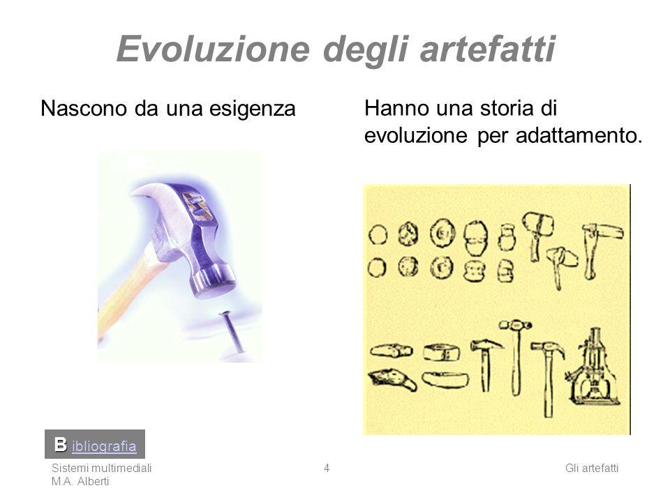 Sistemi multimediali M.A. Alberti Gli artefatti4 Evoluzione degli artefatti Nascono da una esigenza Hanno una storia di evoluzione per adattamento. B