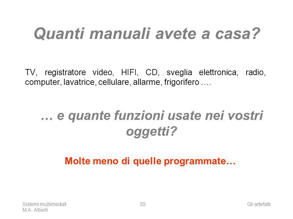 Sistemi multimediali M.A. Alberti Gli artefatti55 Quanti manuali avete a casa? TV, registratore video, HIFI, CD, sveglia elettronica, radio, computer,