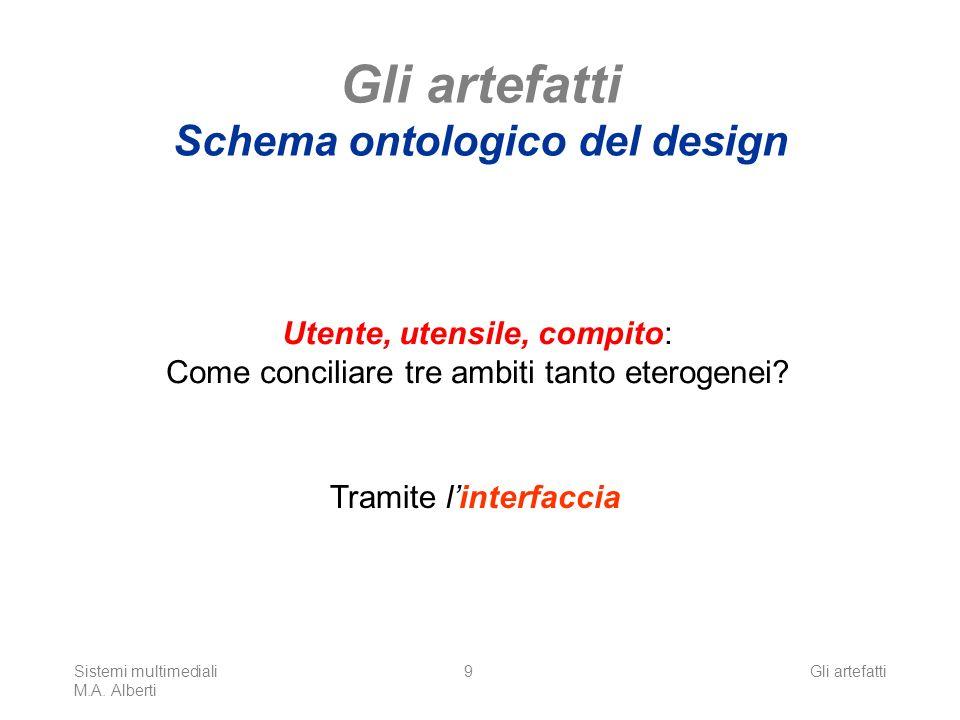 Sistemi multimediali M.A. Alberti Gli artefatti9 Gli artefatti Schema ontologico del design Utente, utensile, compito: Come conciliare tre ambiti tant