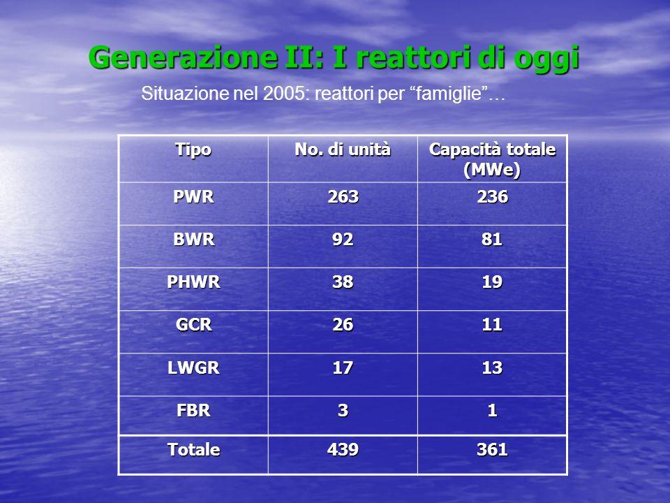 Generazione II: I reattori di oggi Situazione nel 2005: reattori per famiglie… Tipo No. di unità Capacità totale (MWe) PWR263236 BWR9281 PHWR3819 GCR2