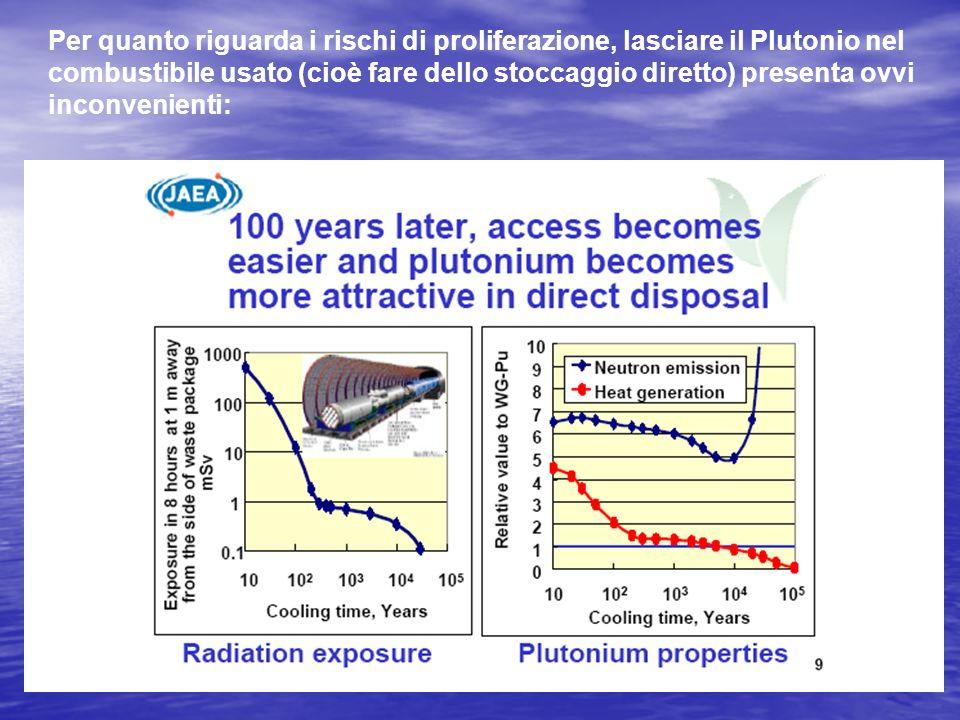 Per quanto riguarda i rischi di proliferazione, lasciare il Plutonio nel combustibile usato (cioè fare dello stoccaggio diretto) presenta ovvi inconve