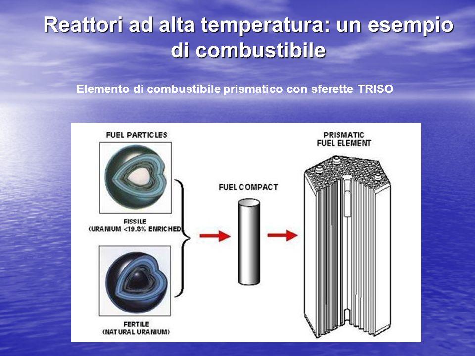 Reattori ad alta temperatura: un esempio di combustibile Elemento di combustibile prismatico con sferette TRISO
