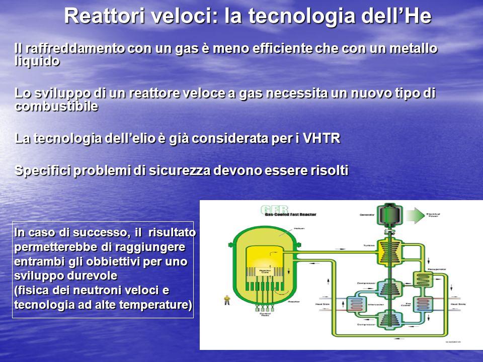 Reattori veloci: la tecnologia dellHe Il raffreddamento con un gas è meno efficiente che con un metallo liquido Lo sviluppo di un reattore veloce a ga