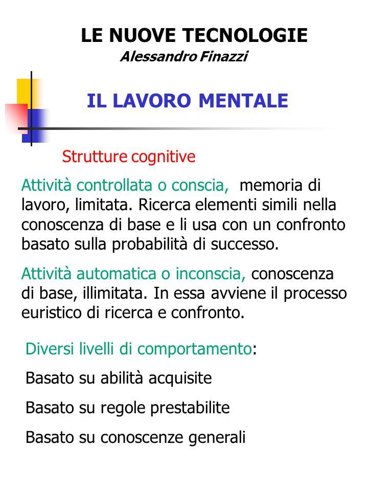 LE NUOVE TECNOLOGIE Alessandro Finazzi IL LAVORO MENTALE Strutture cognitive Attività controllata o conscia, memoria di lavoro, limitata.