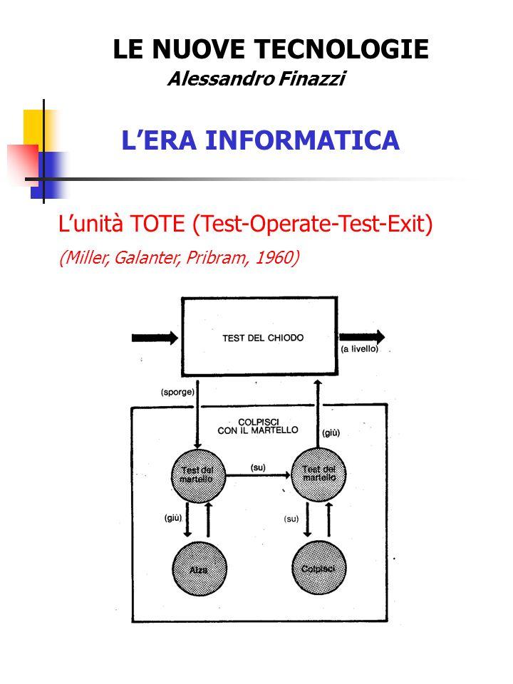 LE NUOVE TECNOLOGIE Alessandro Finazzi LERA INFORMATICA Lunità TOTE (Test-Operate-Test-Exit) (Miller, Galanter, Pribram, 1960)