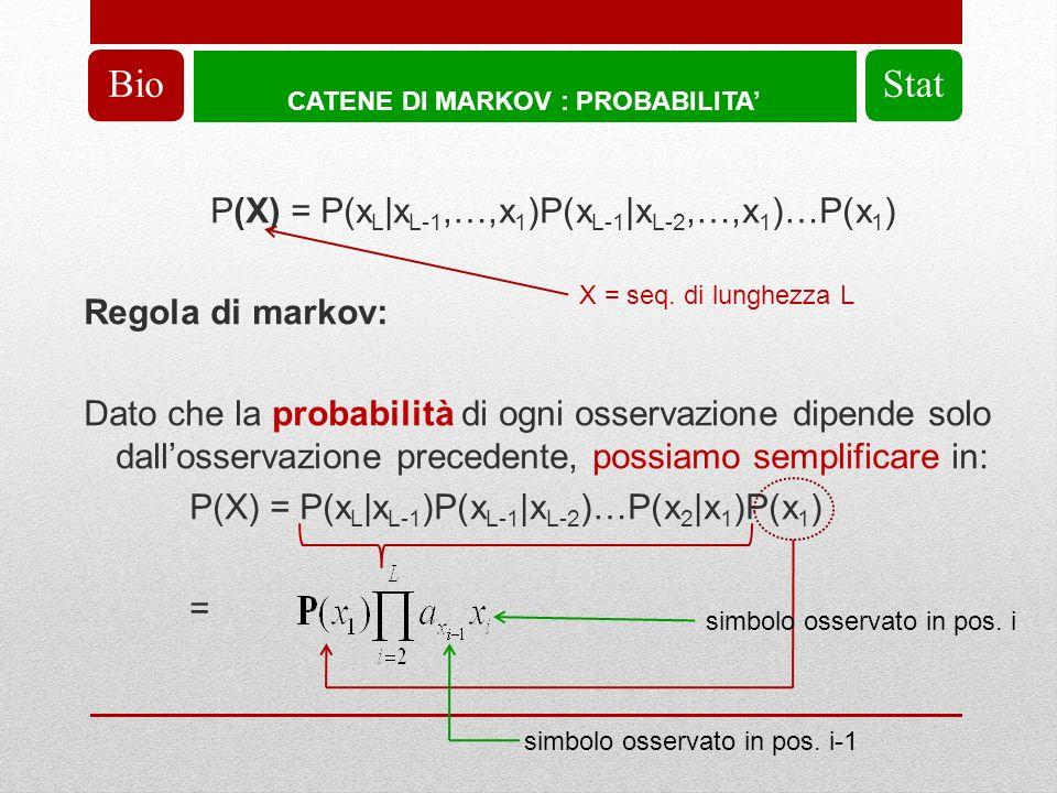 CATENE DI MARKOV : PROBABILITA BioStat P(X) = P(x L |x L-1,…,x 1 )P(x L-1 |x L-2,…,x 1 )…P(x 1 ) Regola di markov: Dato che la probabilità di ogni osservazione dipende solo dallosservazione precedente, possiamo semplificare in: P(X) = P(x L |x L-1 )P(x L-1 |x L-2 )…P(x 2 |x 1 )P(x 1 ) = X = seq.