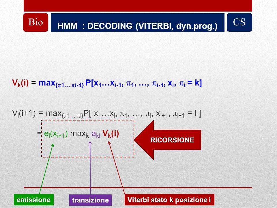 HMM : DECODING (VITERBI, dyn.prog.) BioCS V k (i) = max { 1… i-1} P[x 1 …x i-1, 1, …, i-1, x i, i = k] V l (i+1) = max { 1… i} P[ x 1 …x i, 1, …, i, x i+1, i+1 = l ] = e l (x i+1 ) max k a kl V k (i) emissione transizione Viterbi stato k posizione i RICORSIONE