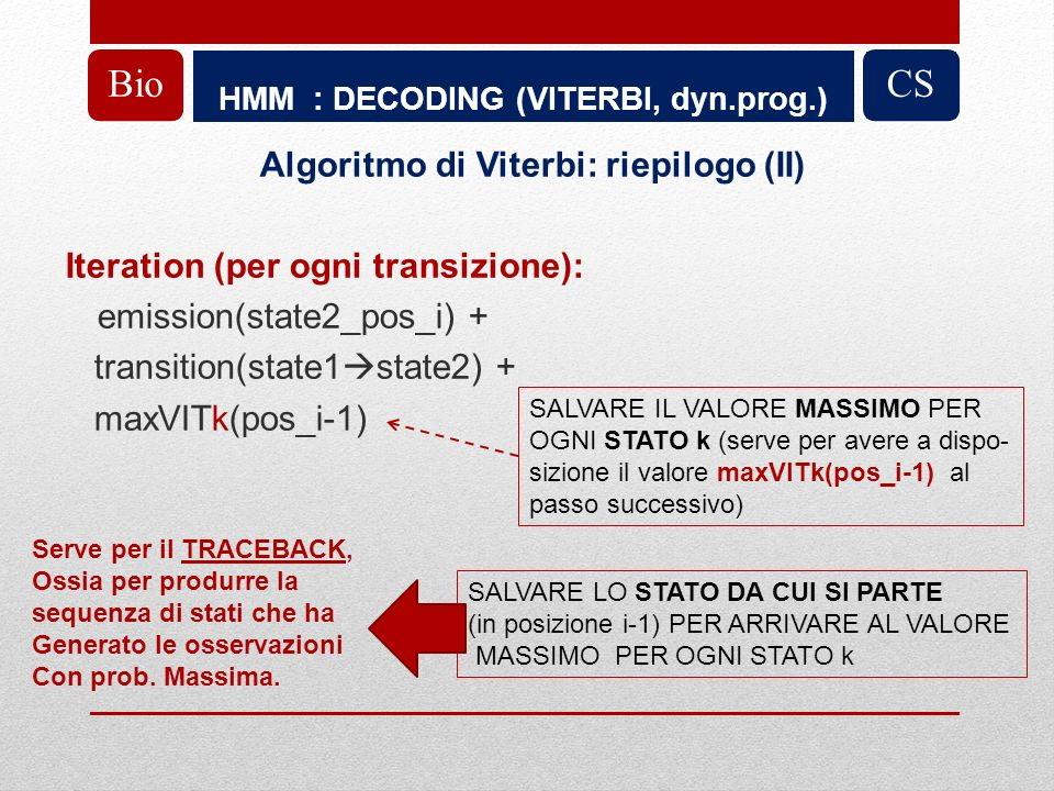 HMM : DECODING (VITERBI, dyn.prog.) BioCS Algoritmo di Viterbi: riepilogo (II) Iteration (per ogni transizione): emission(state2_pos_i) + transition(state1 state2) + maxVITk(pos_i-1) SALVARE IL VALORE MASSIMO PER OGNI STATO k (serve per avere a dispo- sizione il valore maxVITk(pos_i-1) al passo successivo) SALVARE LO STATO DA CUI SI PARTE (in posizione i-1) PER ARRIVARE AL VALORE MASSIMO PER OGNI STATO k Serve per il TRACEBACK, Ossia per produrre la sequenza di stati che ha Generato le osservazioni Con prob.