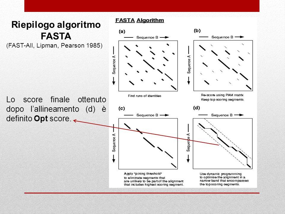 Riepilogo algoritmo FASTA (FAST-All, Lipman, Pearson 1985) Lo score finale ottenuto dopo lallineamento (d) è definito Opt score.