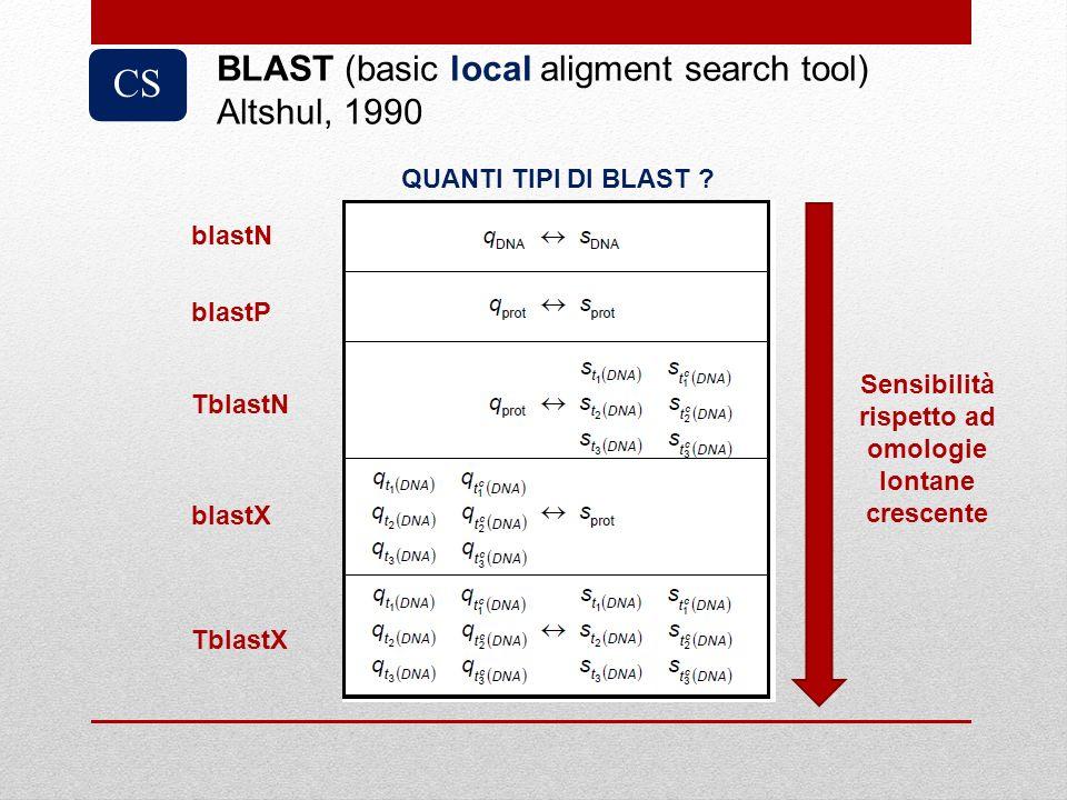 CS BLAST (basic local aligment search tool) Altshul, 1990 QUANTI TIPI DI BLAST ? blastN blastP TblastN blastX TblastX Sensibilità rispetto ad omologie