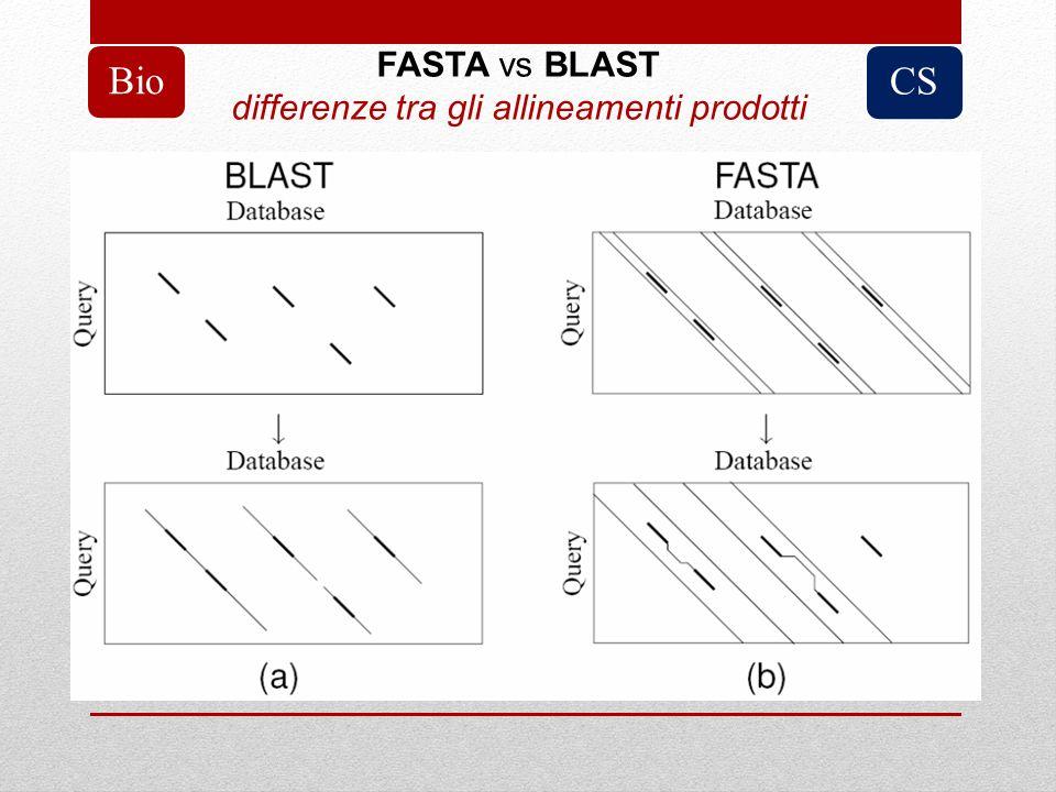 FASTA vs BLAST differenze tra gli allineamenti prodotti BioCS