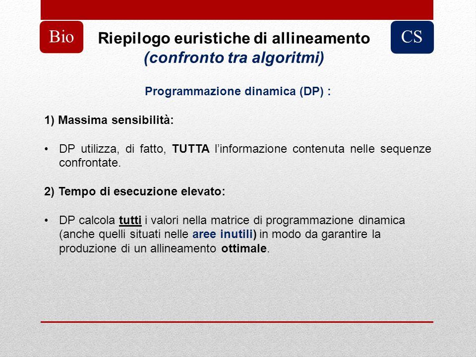 Riepilogo euristiche di allineamento (confronto tra algoritmi) BioCS Programmazione dinamica (DP) : 1) Massima sensibilità: DP utilizza, di fatto, TUT