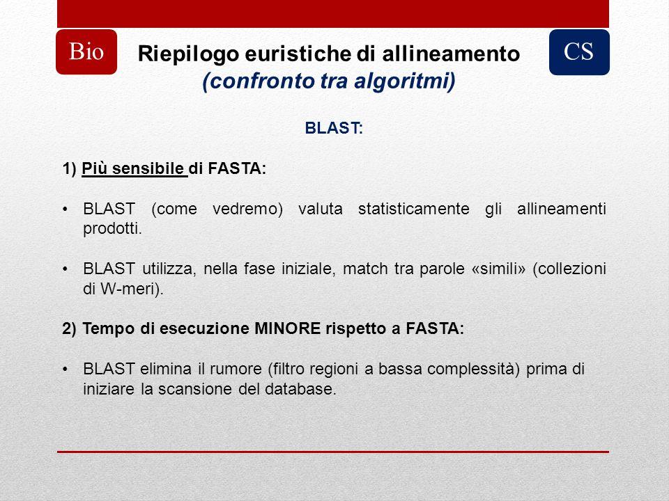 Riepilogo euristiche di allineamento (confronto tra algoritmi) BioCS BLAST: 1) Più sensibile di FASTA: BLAST (come vedremo) valuta statisticamente gli