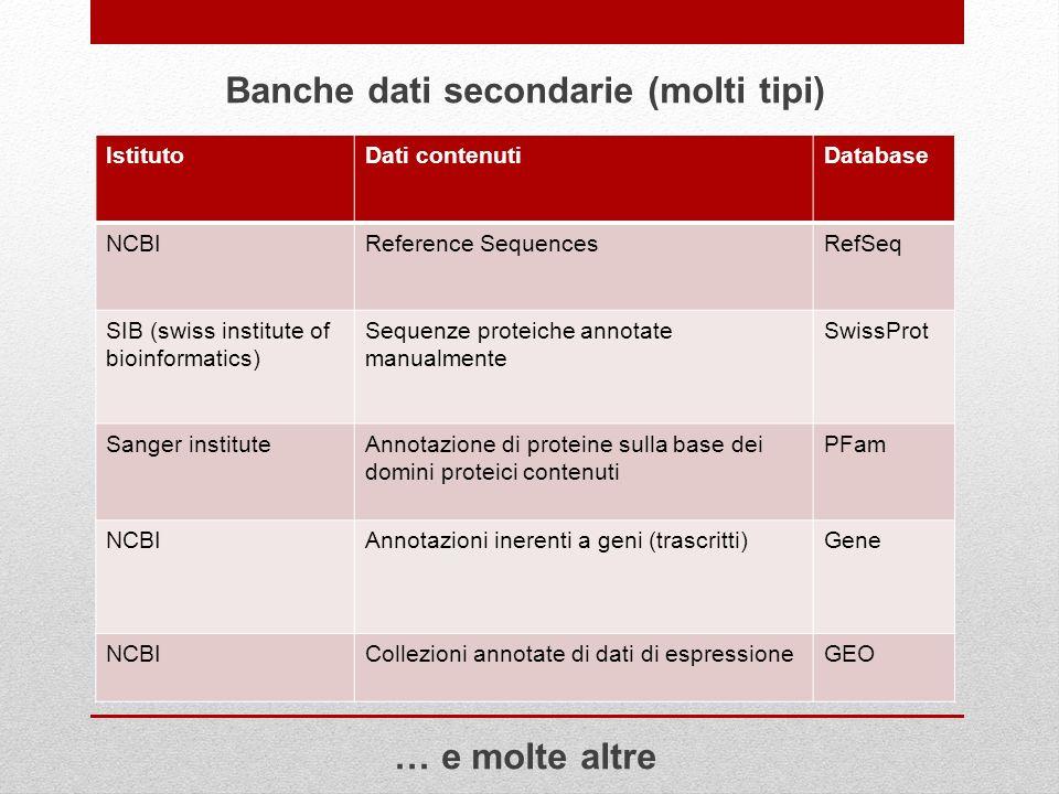 Banche dati secondarie (molti tipi) IstitutoDati contenutiDatabase NCBIReference SequencesRefSeq SIB (swiss institute of bioinformatics) Sequenze prot