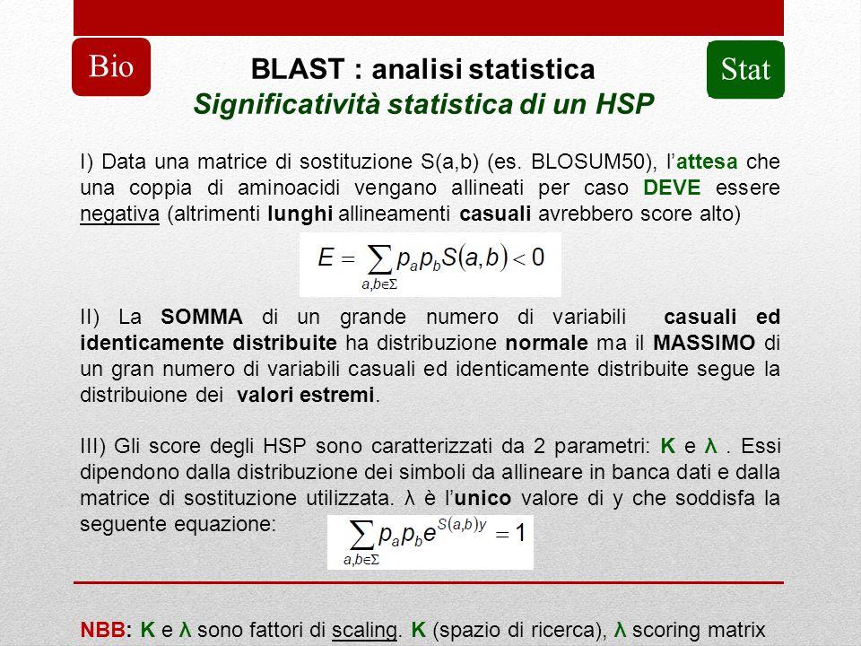 BLAST : analisi statistica Significatività statistica di un HSP Bio I) Data una matrice di sostituzione S(a,b) (es. BLOSUM50), lattesa che una coppia