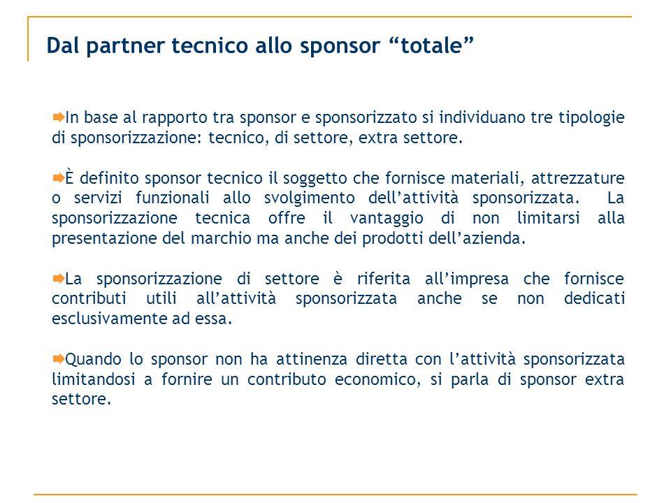 In base al rapporto tra sponsor e sponsorizzato si individuano tre tipologie di sponsorizzazione: tecnico, di settore, extra settore.