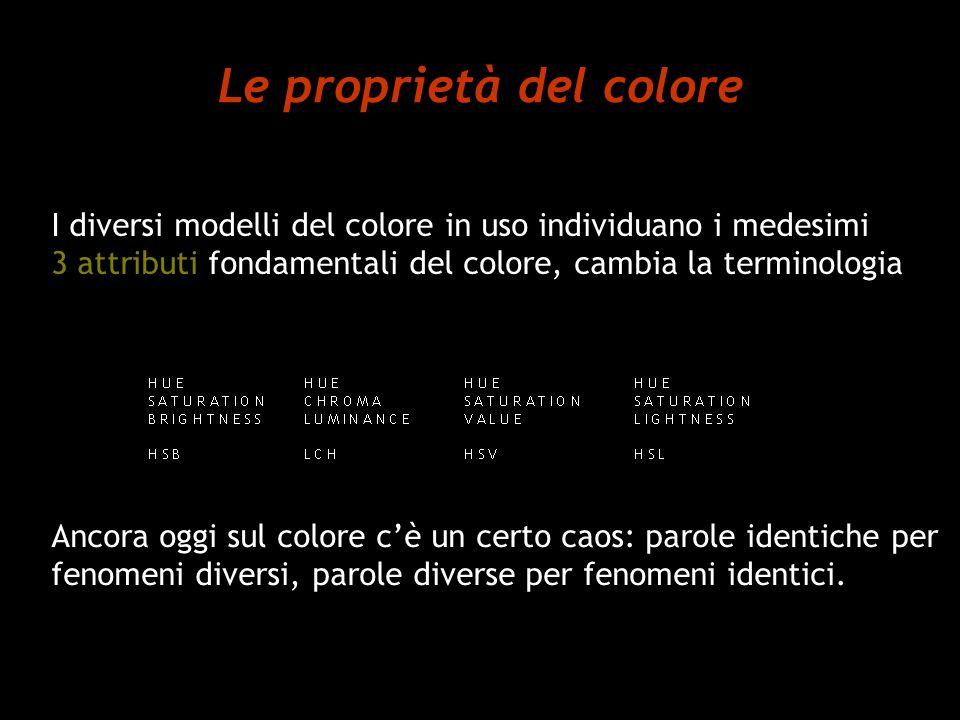 Le proprietà del colore I diversi modelli del colore in uso individuano i medesimi 3 attributi fondamentali del colore, cambia la terminologia Ancora