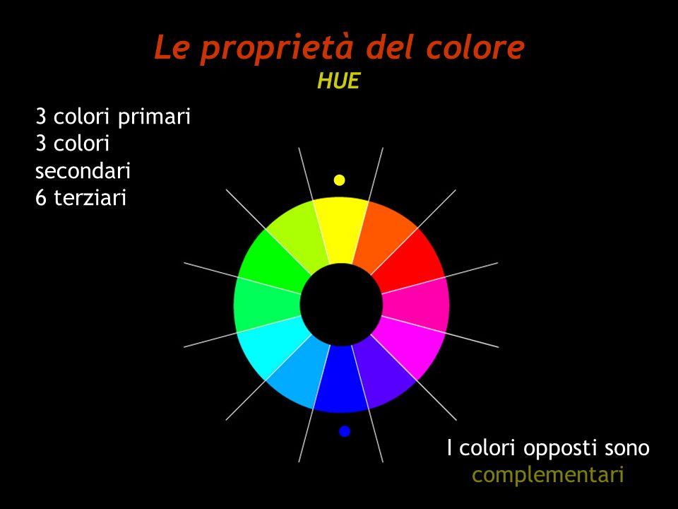 Le proprietà del colore HUE I colori opposti sono complementari 3 colori primari 3 colori secondari 6 terziari