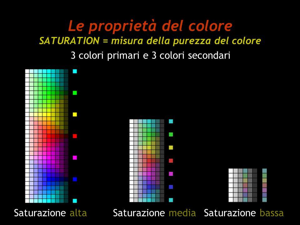 Le proprietà del colore SATURATION = misura della purezza del colore Saturazione mediaSaturazione bassaSaturazione alta 3 colori primari e 3 colori se