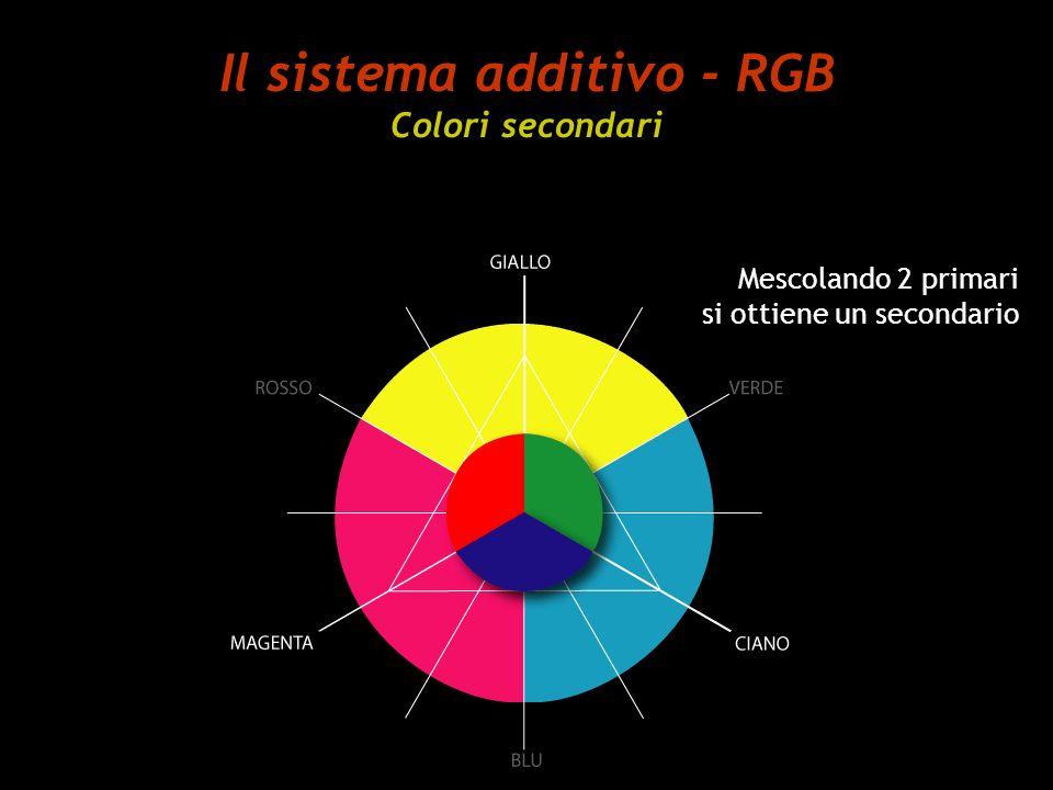 Il sistema additivo - RGB I colori additivi dellintero spettro luminoso si ottengono mescolando in varie proporzioni i tre fasci di luce primari: rosso verde blu Es.